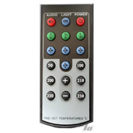 Extreme Remote Control